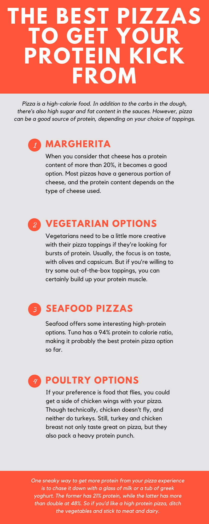 The best pizzas to get your protein kick from