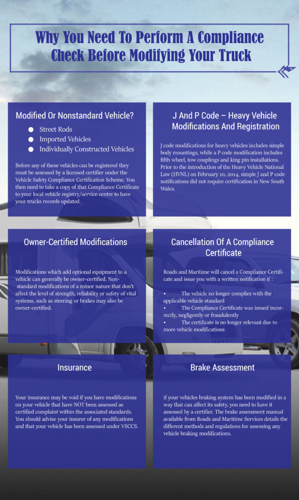 Why-you-need-to-perform-compliance-check-before-modifying-your-truck-614x1024